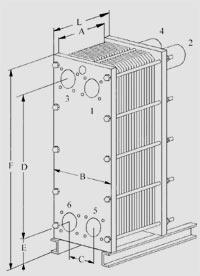 Пластинчатый теплообменник двухходовой Уплотнения теплообменника Анвитэк AX 016 Озёрск